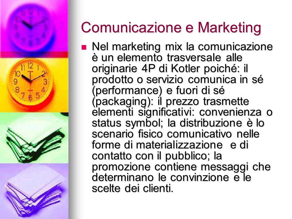 Comunicazione e Marketing Nel marketing mix la comunicazione è un elemento trasversale alle originarie 4P di Kotler poiché: il prodotto o servizio com