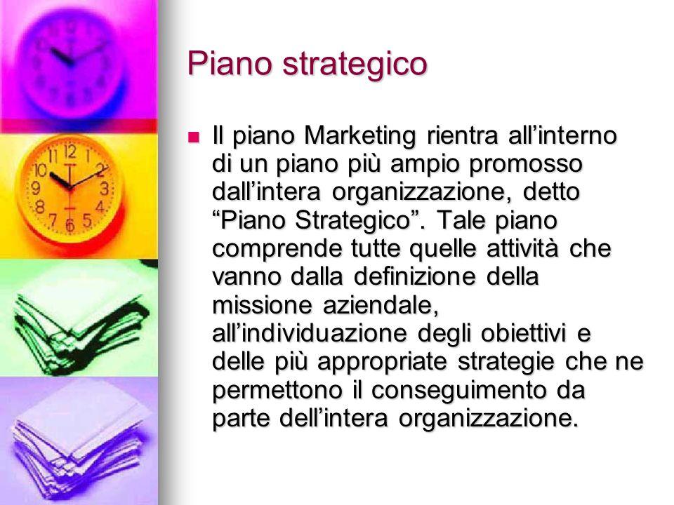Piano strategico Il piano Marketing rientra allinterno di un piano più ampio promosso dallintera organizzazione, detto Piano Strategico. Tale piano co