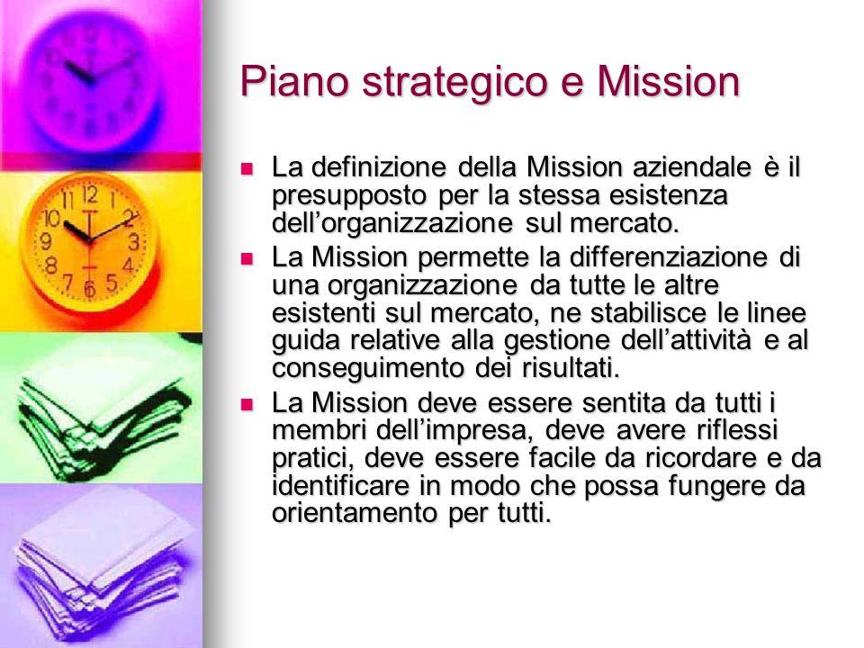 Piano strategico e Mission La definizione della Mission aziendale è il presupposto per la stessa esistenza dellorganizzazione sul mercato. La definizi
