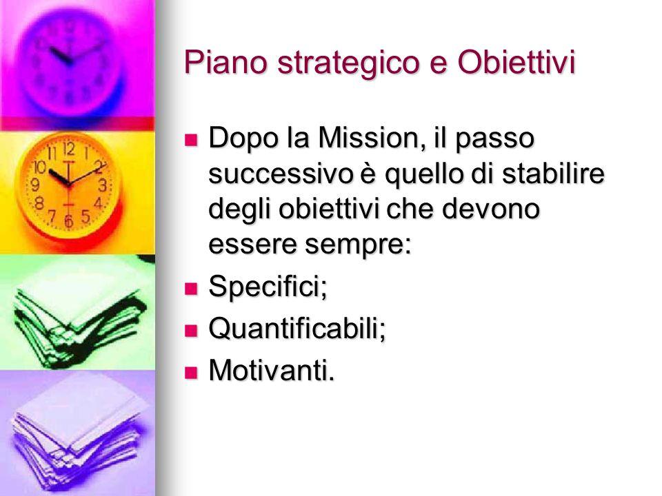Piano strategico e Obiettivi Dopo la Mission, il passo successivo è quello di stabilire degli obiettivi che devono essere sempre: Dopo la Mission, il