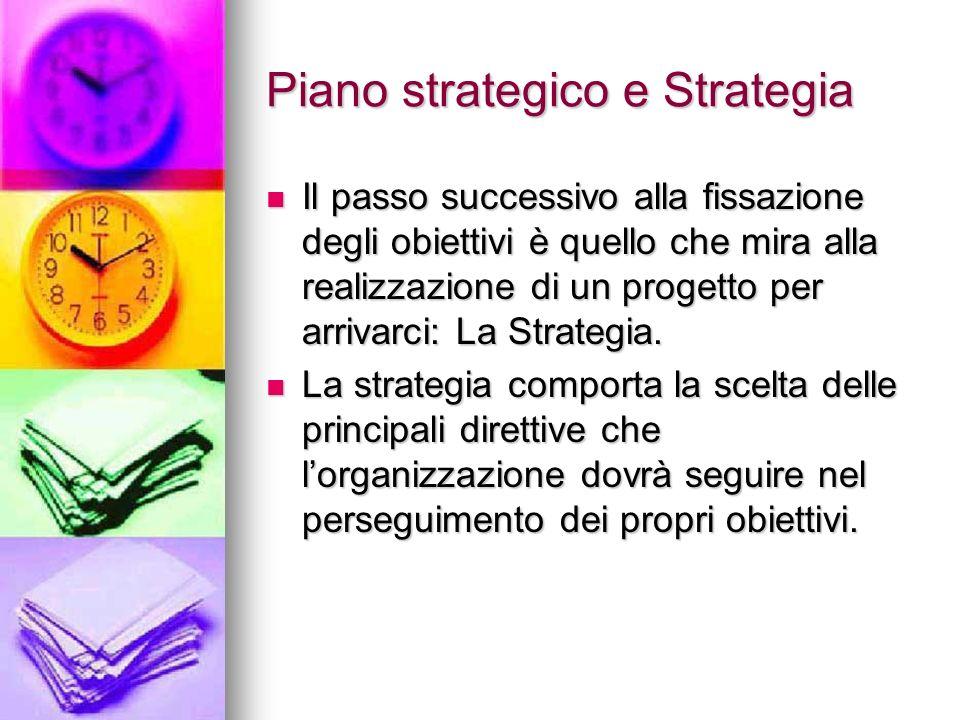 Piano strategico e Strategia Il passo successivo alla fissazione degli obiettivi è quello che mira alla realizzazione di un progetto per arrivarci: La