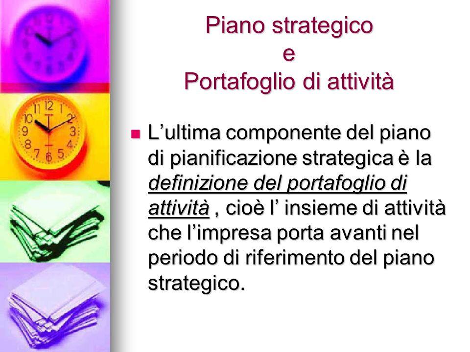 Piano strategico e Portafoglio di attività Lultima componente del piano di pianificazione strategica è la definizione del portafoglio di attività, cio