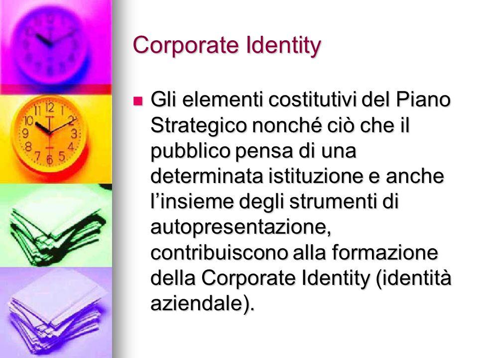 Corporate Identity Gli elementi costitutivi del Piano Strategico nonché ciò che il pubblico pensa di una determinata istituzione e anche linsieme degl