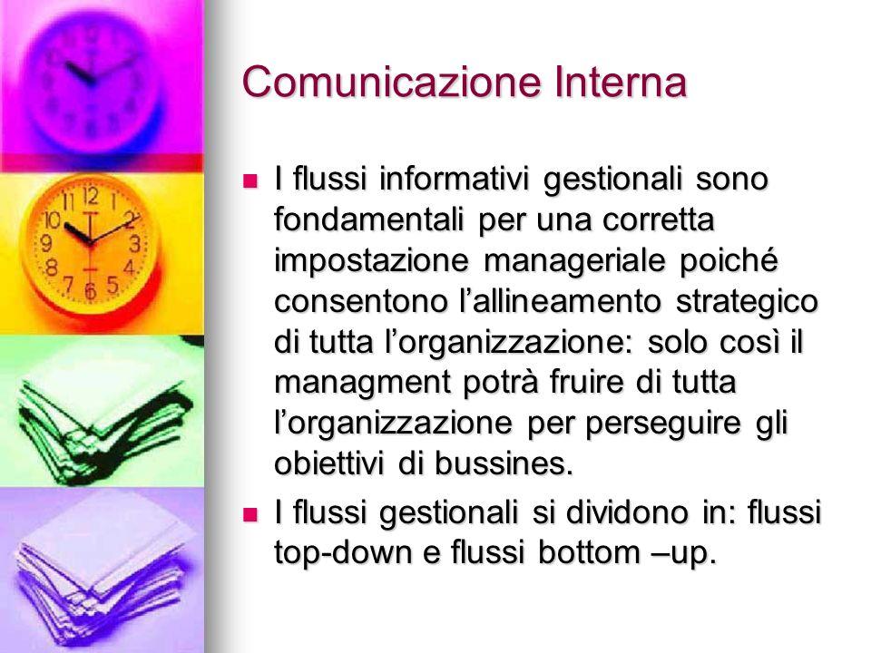 Comunicazione Interna I flussi informativi gestionali sono fondamentali per una corretta impostazione manageriale poiché consentono lallineamento stra