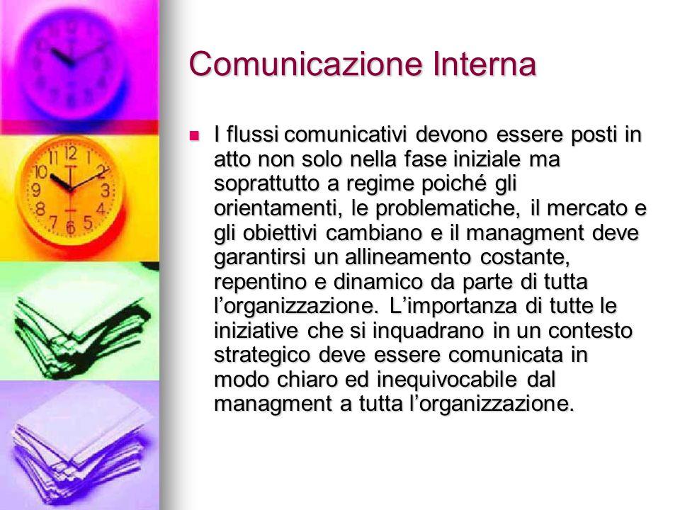 Comunicazione Interna I flussi comunicativi devono essere posti in atto non solo nella fase iniziale ma soprattutto a regime poiché gli orientamenti,