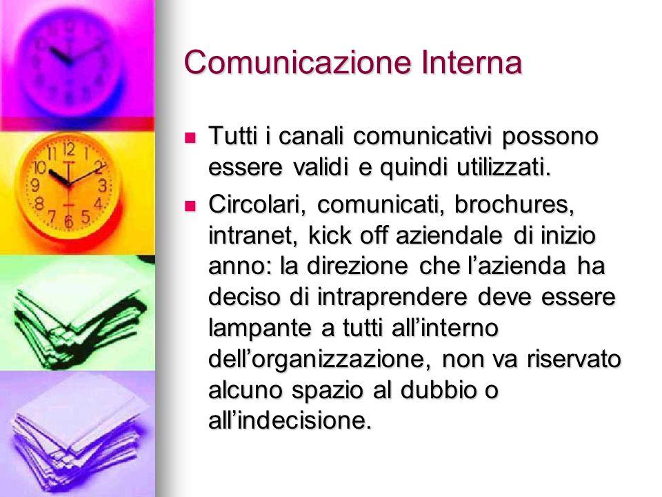 Comunicazione Interna Tutti i canali comunicativi possono essere validi e quindi utilizzati. Tutti i canali comunicativi possono essere validi e quind