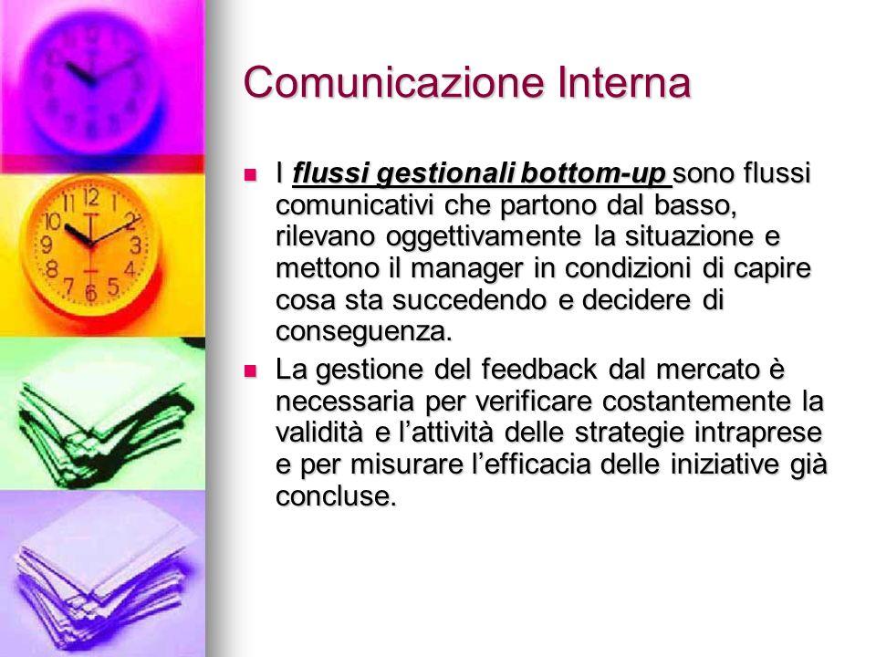 Comunicazione Interna I flussi gestionali bottom-up sono flussi comunicativi che partono dal basso, rilevano oggettivamente la situazione e mettono il