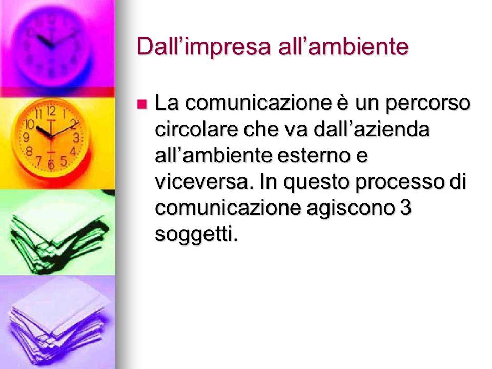 Dallimpresa allambiente La comunicazione è un percorso circolare che va dallazienda allambiente esterno e viceversa. In questo processo di comunicazio