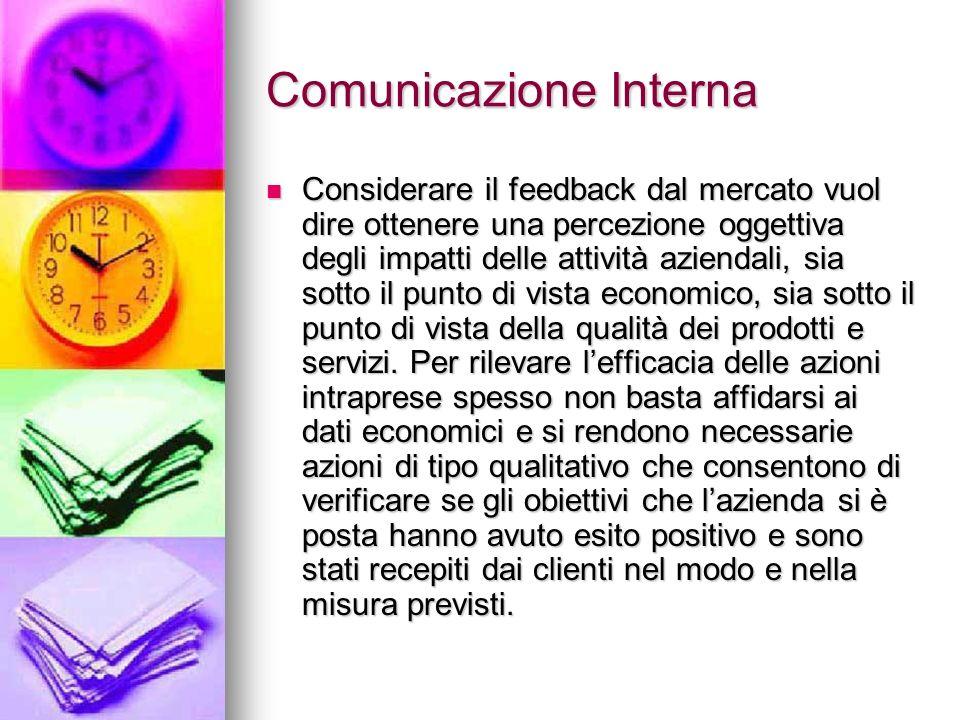 Comunicazione Interna Considerare il feedback dal mercato vuol dire ottenere una percezione oggettiva degli impatti delle attività aziendali, sia sott