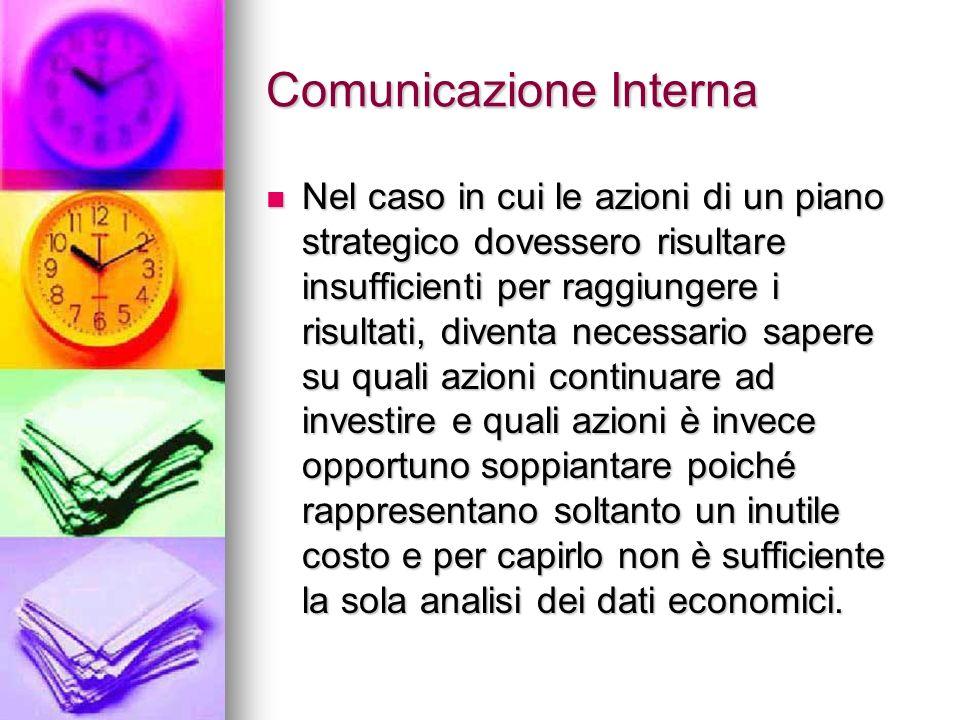 Comunicazione Interna Nel caso in cui le azioni di un piano strategico dovessero risultare insufficienti per raggiungere i risultati, diventa necessar