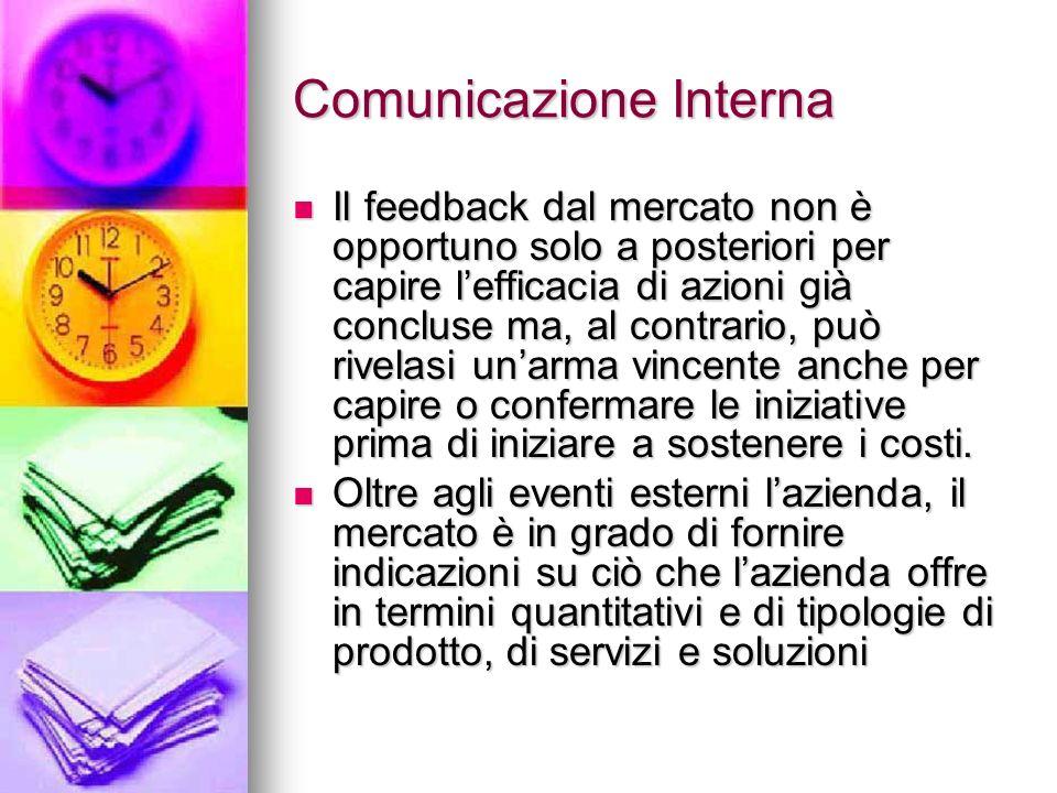 Comunicazione Interna Il feedback dal mercato non è opportuno solo a posteriori per capire lefficacia di azioni già concluse ma, al contrario, può riv