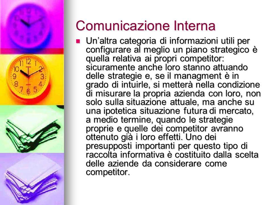 Comunicazione Interna Unaltra categoria di informazioni utili per configurare al meglio un piano strategico è quella relativa ai propri competitor: si