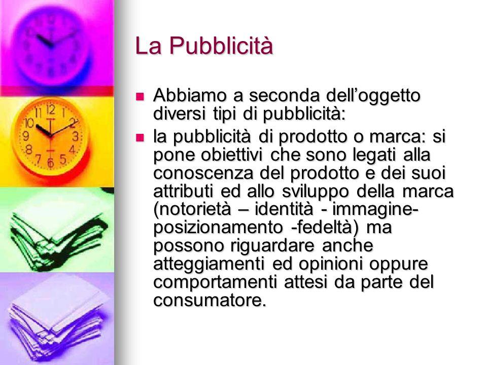 La Pubblicità Abbiamo a seconda delloggetto diversi tipi di pubblicità: Abbiamo a seconda delloggetto diversi tipi di pubblicità: la pubblicità di pro