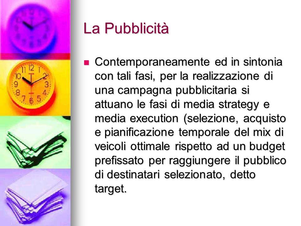 La Pubblicità Contemporaneamente ed in sintonia con tali fasi, per la realizzazione di una campagna pubblicitaria si attuano le fasi di media strategy