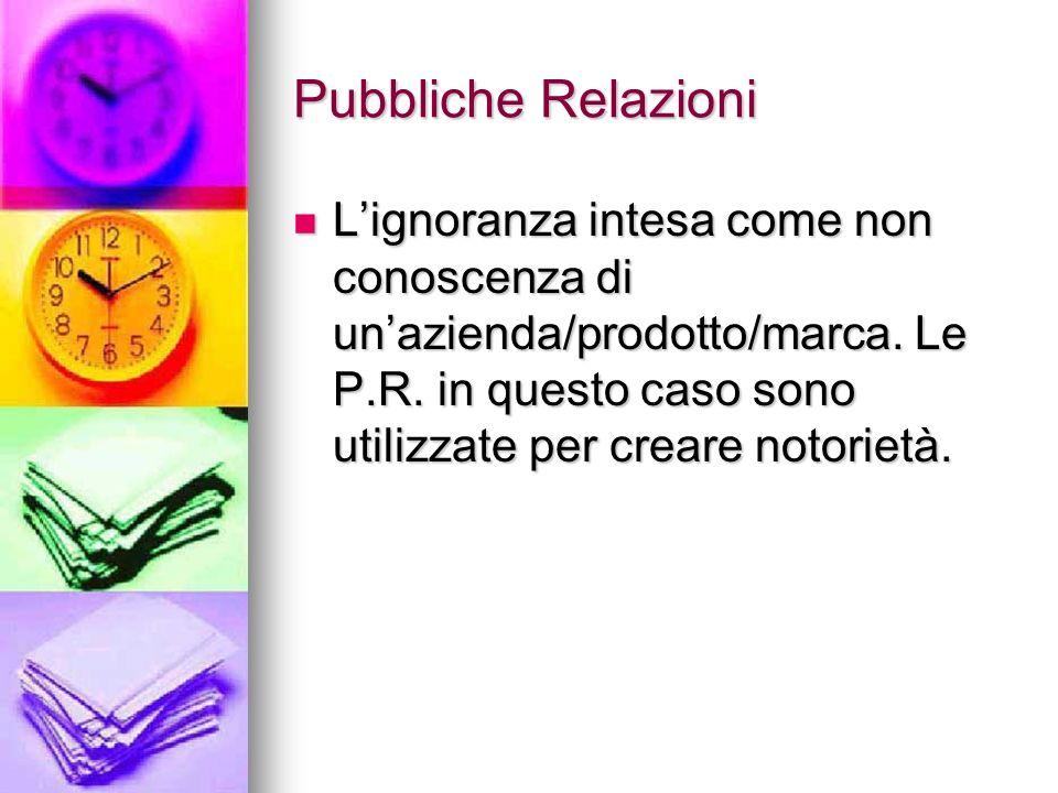 Pubbliche Relazioni Lignoranza intesa come non conoscenza di unazienda/prodotto/marca. Le P.R. in questo caso sono utilizzate per creare notorietà. Li