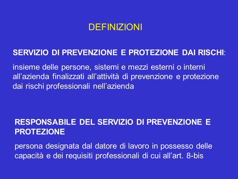 DEFINIZIONI SERVIZIO DI PREVENZIONE E PROTEZIONE DAI RISCHI: insieme delle persone, sistemi e mezzi esterni o interni allazienda finalizzati allattivi