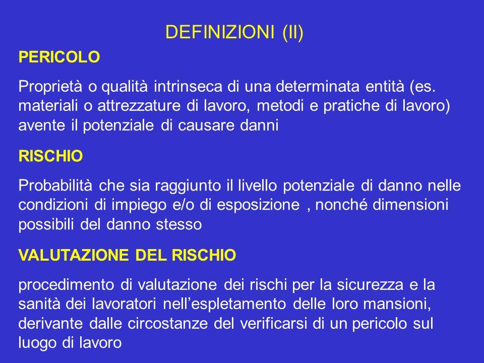 DEFINIZIONI (II) PERICOLO Proprietà o qualità intrinseca di una determinata entità (es. materiali o attrezzature di lavoro, metodi e pratiche di lavor
