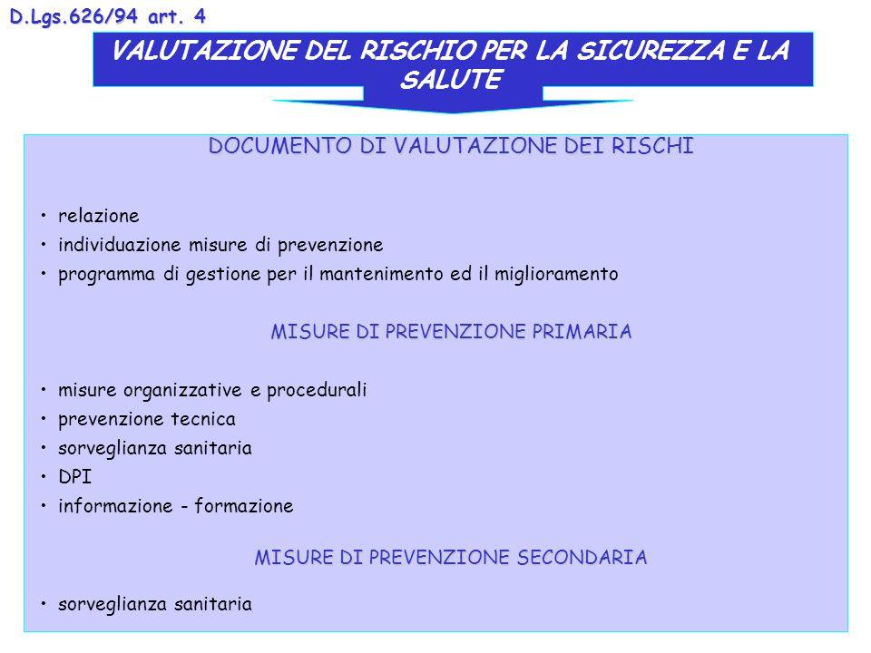 VALUTAZIONE DEL RISCHIO PER LA SICUREZZA E LA SALUTE DOCUMENTO DI VALUTAZIONE DEI RISCHI relazione individuazione misure di prevenzione programma di g