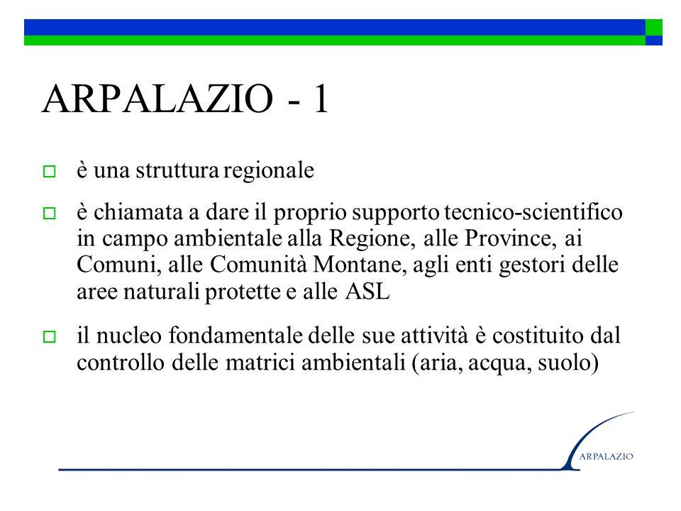 ARPALAZIO - 1 è una struttura regionale è chiamata a dare il proprio supporto tecnico-scientifico in campo ambientale alla Regione, alle Province, ai