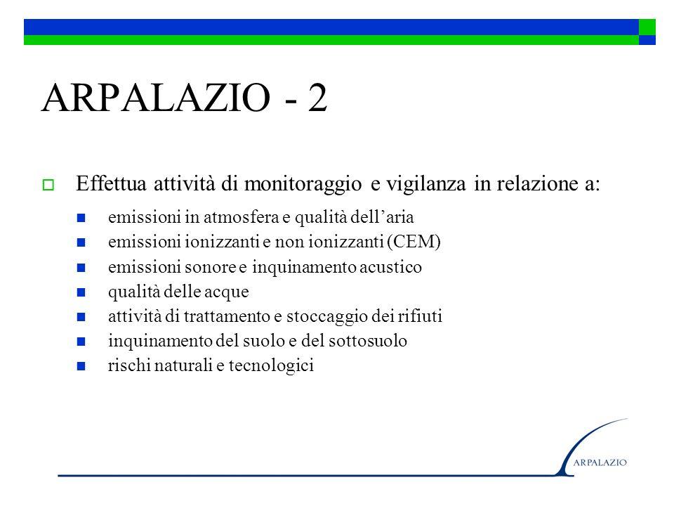 ARPALAZIO - 2 Effettua attività di monitoraggio e vigilanza in relazione a: emissioni in atmosfera e qualità dellaria emissioni ionizzanti e non ioniz
