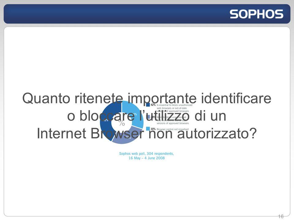 16 Quanto ritenete importante identificare o bloccare lutilizzo di un Internet Browser non autorizzato?