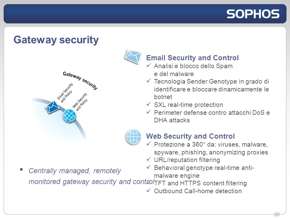 20 Gateway security Centrally managed, remotely monitored gateway security and control Email Security and Control Analisi e blocco dello Spam e del malware Tecnologia Sender Genotype in grado di identificare e bloccare dinamicamente le botnet SXL real-time protection Perimeter defense contro attacchi DoS e DHA attacks Web Security and Control Protezione a 360° da: viruses, malware, spyware, phishing, anonymizing proxies URL/reputation filtering Behavioral genotype real-time anti- malware engine TFT and HTTPS content filtering Outbound Call-home detection