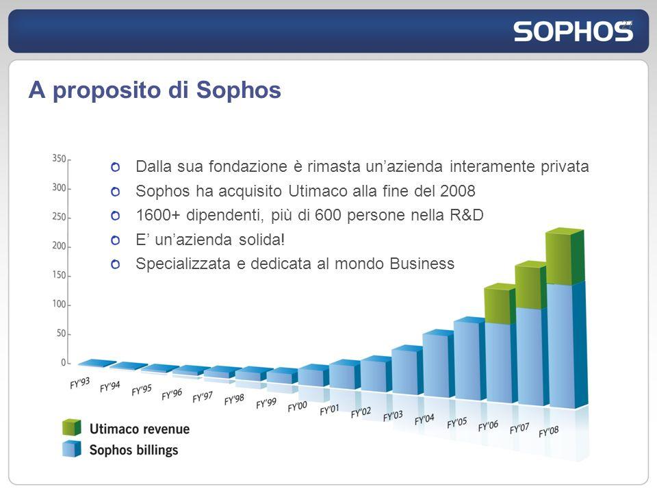 27 A proposito di Sophos Dalla sua fondazione è rimasta unazienda interamente privata Sophos ha acquisito Utimaco alla fine del 2008 1600+ dipendenti, più di 600 persone nella R&D E unazienda solida.