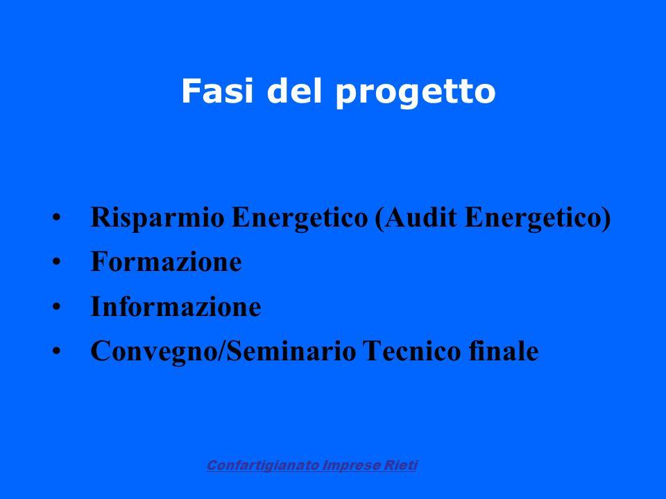 Confartigianato Imprese Rieti Fasi del progetto Risparmio Energetico (Audit Energetico) Formazione Informazione Convegno/Seminario Tecnico finale