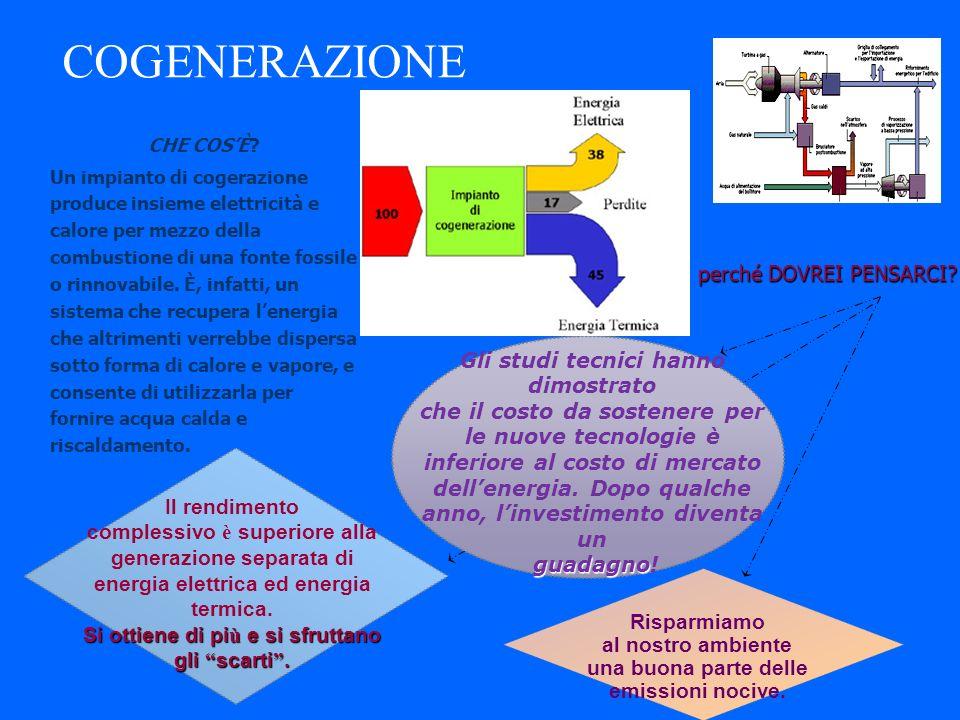 COGENERAZIONE CHE COSÈ? Un impianto di cogerazione produce insieme elettricità e calore per mezzo della combustione di una fonte fossile o rinnovabile