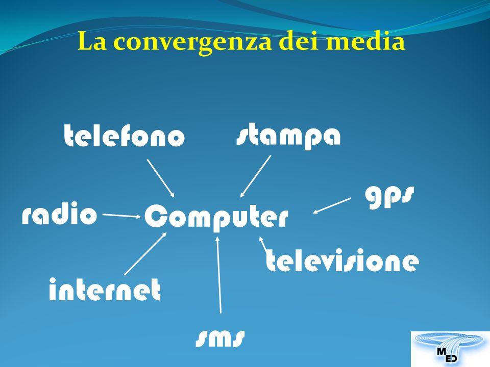La convergenza dei media Computer televisione internet stampa telefono gps sms radio
