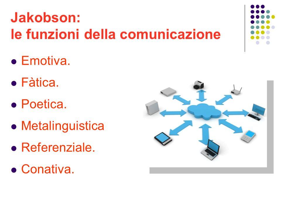 Jakobson: le funzioni della comunicazione Emotiva. Fàtica. Poetica. Metalinguistica Referenziale. Conativa.
