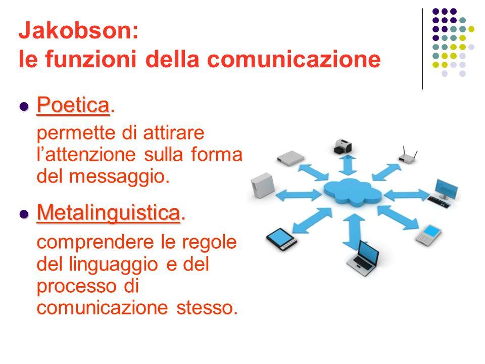 Jakobson: le funzioni della comunicazione Poetica Poetica. permette di attirare lattenzione sulla forma del messaggio. Metalinguistica Metalinguistica