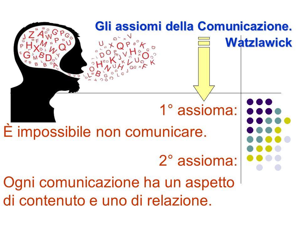 Gli assiomi della Comunicazione. Watzlawick 1° assioma: È impossibile non comunicare. 2° assioma: Ogni comunicazione ha un aspetto di contenuto e uno