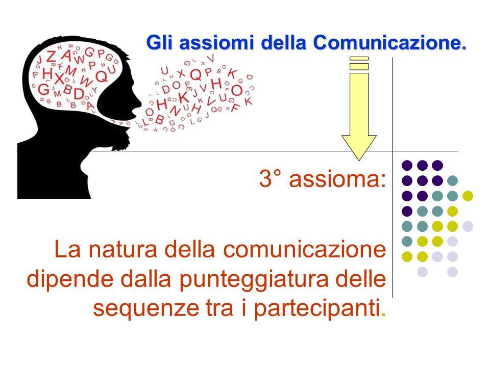 Gli assiomi della Comunicazione. 3° assioma: La natura della comunicazione dipende dalla punteggiatura delle sequenze tra i partecipanti.