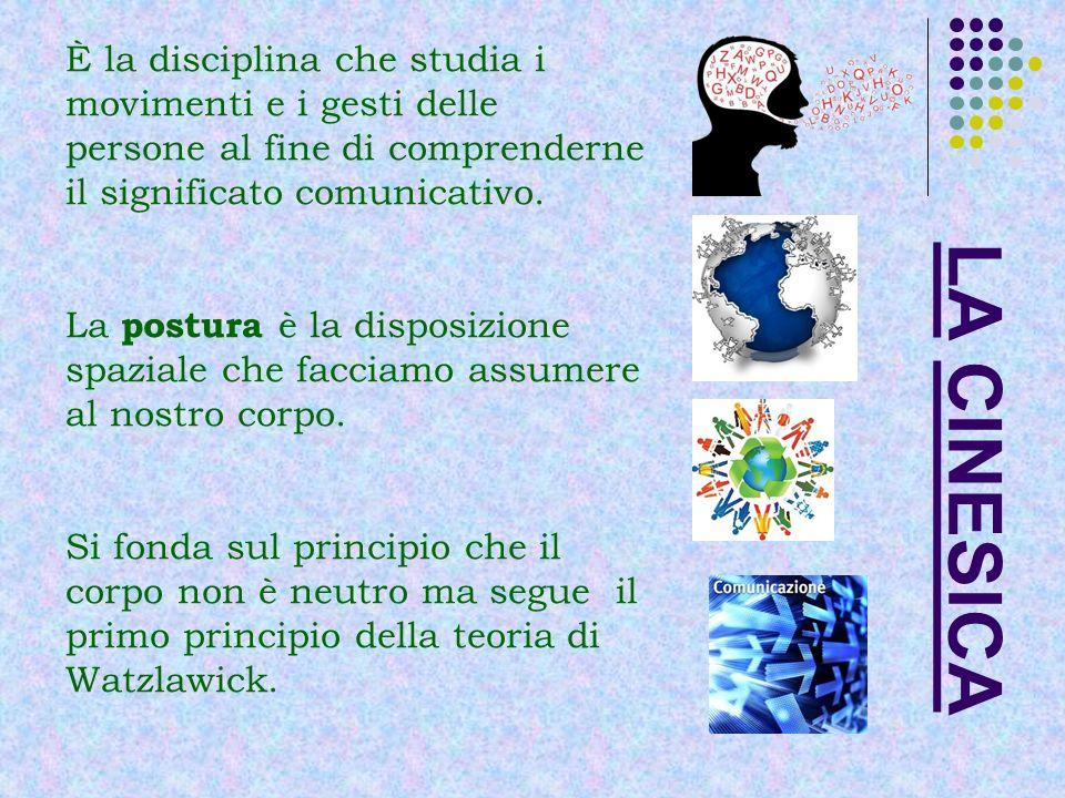 LA CINESICA È la disciplina che studia i movimenti e i gesti delle persone al fine di comprenderne il significato comunicativo. La postura è la dispos