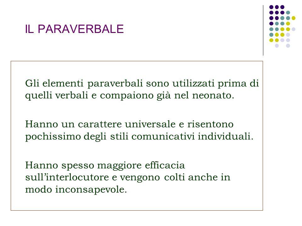 IL PARAVERBALE Gli elementi paraverbali sono utilizzati prima di quelli verbali e compaiono già nel neonato. Hanno un carattere universale e risentono