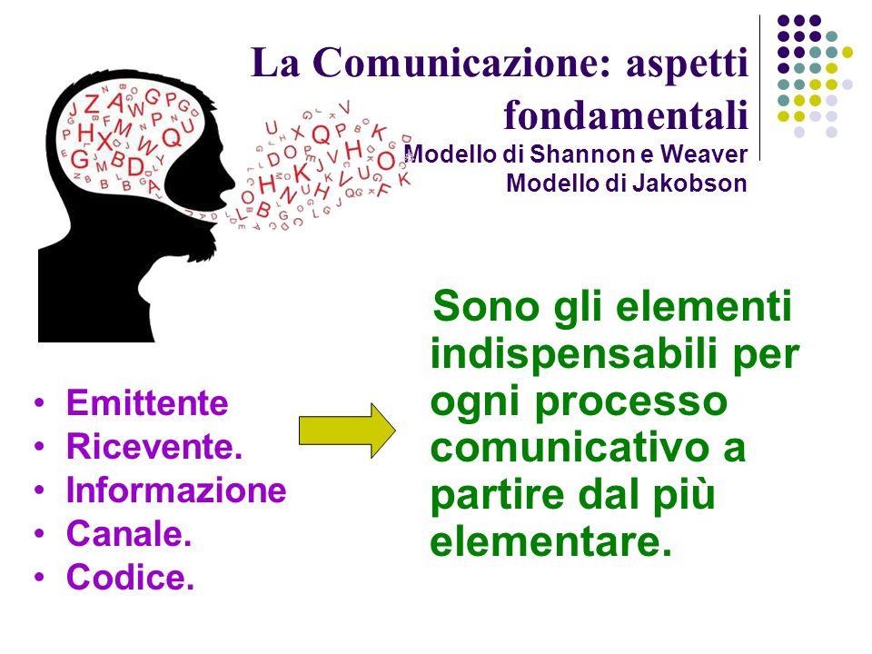 La Comunicazione: aspetti fondamentali Modello di Shannon e Weaver Modello di Jakobson Sono gli elementi indispensabili per ogni processo comunicativo