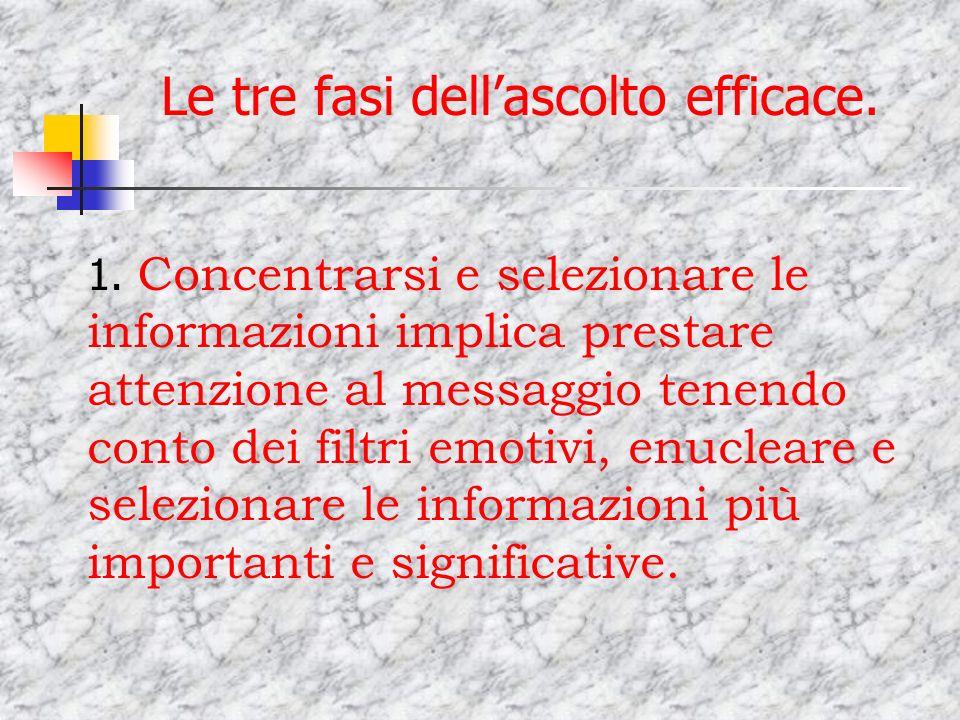 Le tre fasi dellascolto efficace. 1. Concentrarsi e selezionare le informazioni implica prestare attenzione al messaggio tenendo conto dei filtri emot