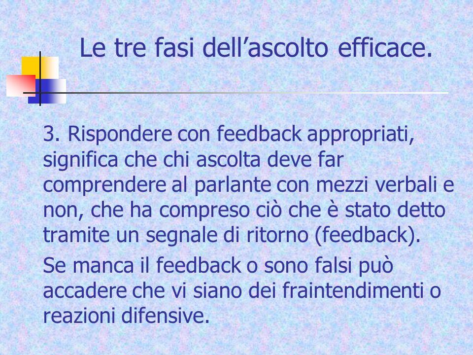 Le tre fasi dellascolto efficace. 3. Rispondere con feedback appropriati, significa che chi ascolta deve far comprendere al parlante con mezzi verbali