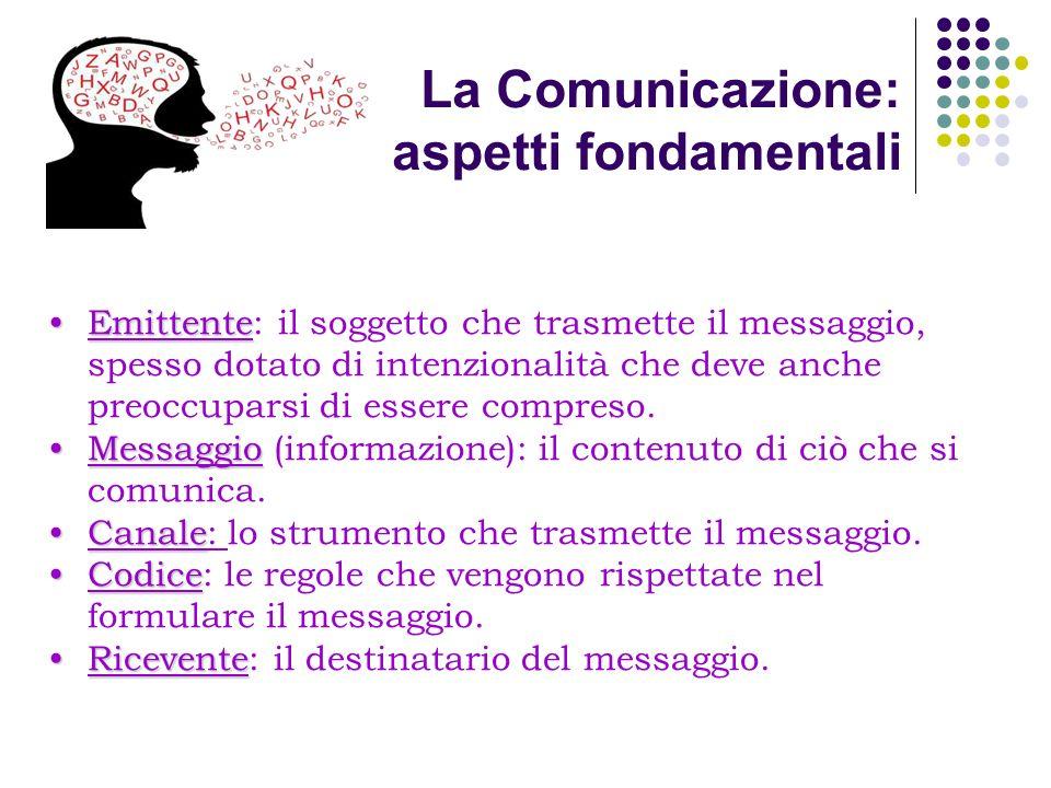 La Comunicazione: aspetti fondamentali EmittenteEmittente: il soggetto che trasmette il messaggio, spesso dotato di intenzionalità che deve anche preo