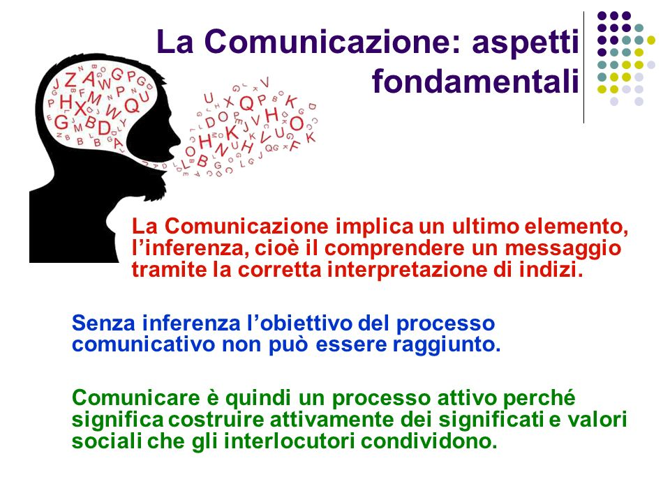 La Comunicazione: aspetti fondamentali La Comunicazione implica un ultimo elemento, linferenza, cioè il comprendere un messaggio tramite la corretta i