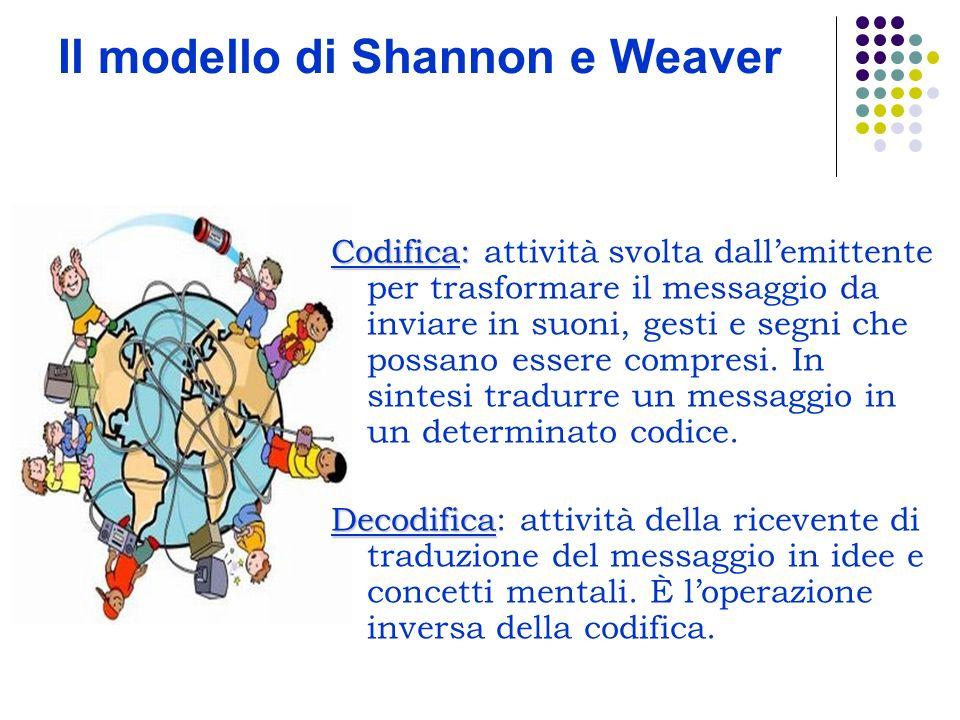 Il modello di Shannon e Weaver Codifica: Codifica: attività svolta dallemittente per trasformare il messaggio da inviare in suoni, gesti e segni che p