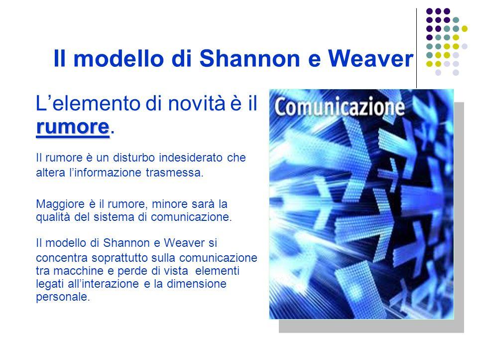 Il modello di Shannon e Weaver rumore Lelemento di novità è il rumore. Il rumore è un disturbo indesiderato che altera linformazione trasmessa. Maggio