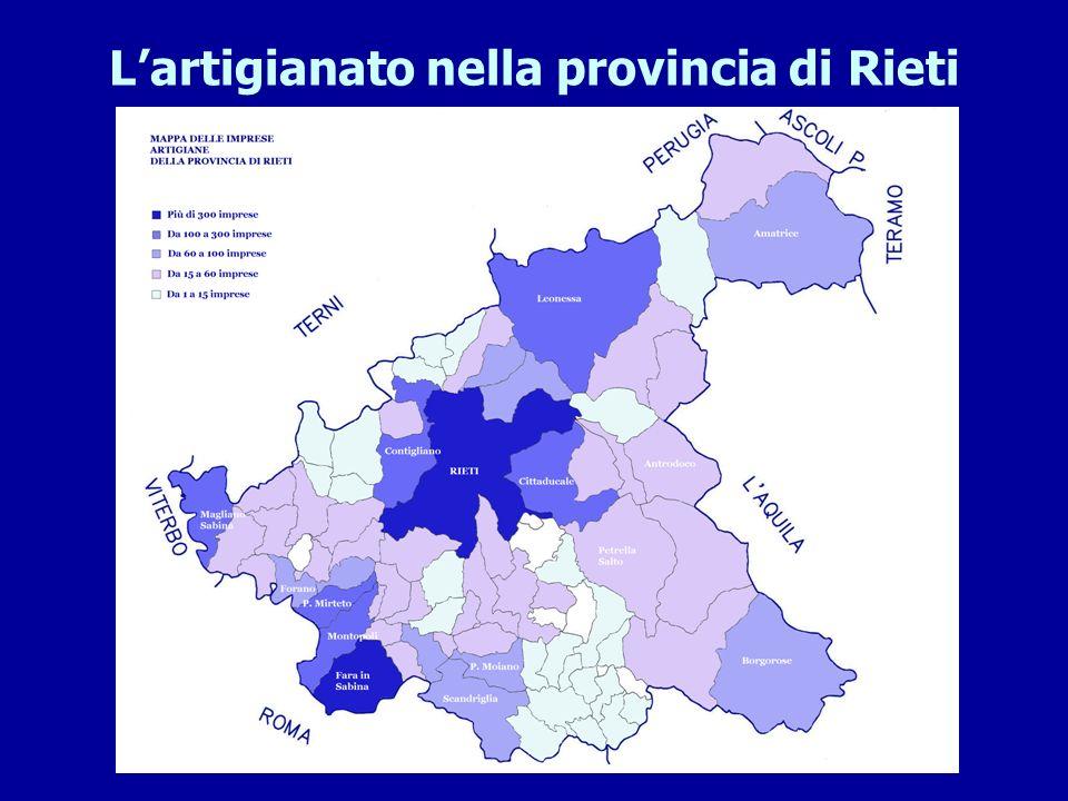 Lartigianato nella provincia di Rieti