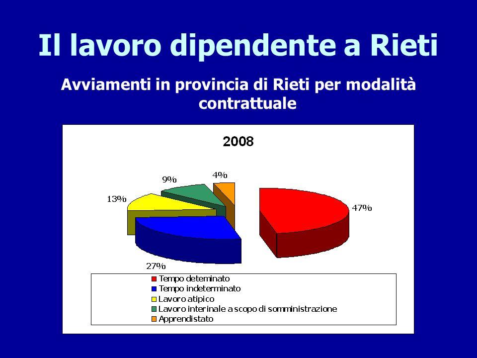 Il lavoro dipendente a Rieti Avviamenti in provincia di Rieti per modalità contrattuale