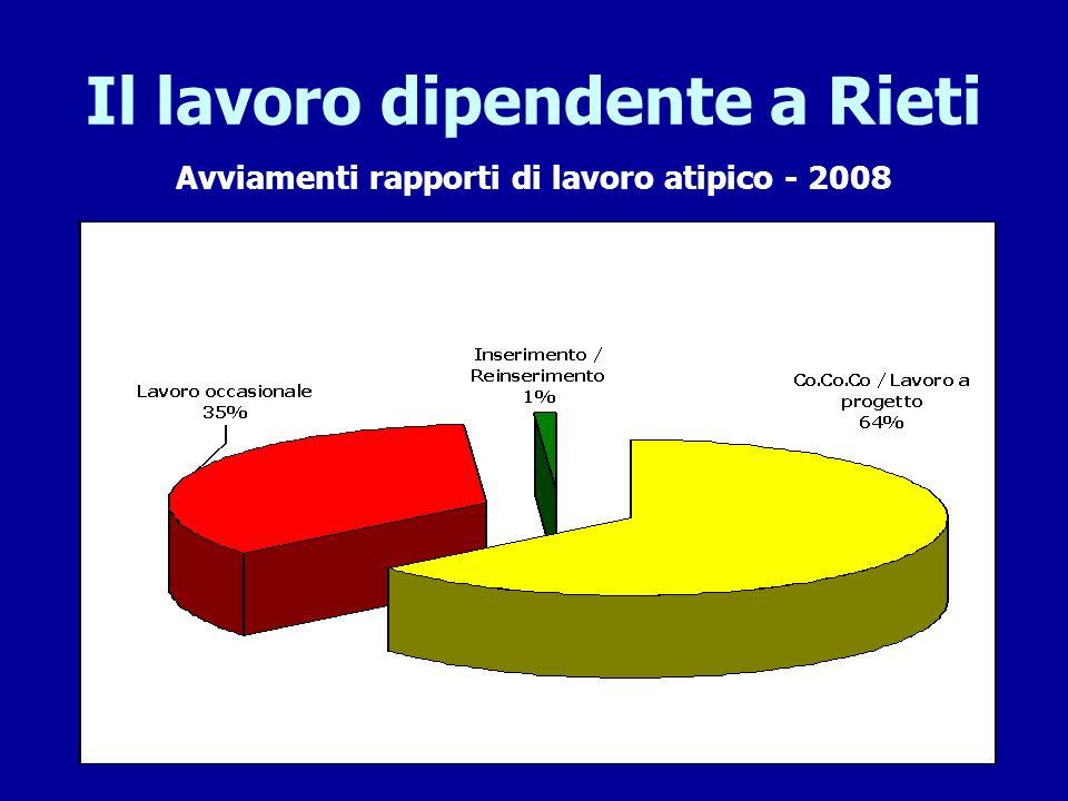 Il lavoro dipendente a Rieti Avviamenti rapporti di lavoro atipico - 2008