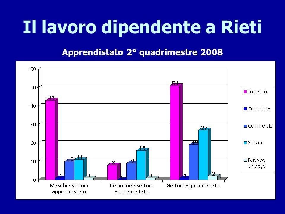 Il lavoro dipendente a Rieti Apprendistato 2° quadrimestre 2008