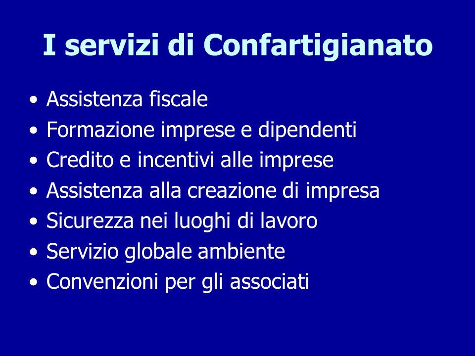 I servizi di Confartigianato Assistenza fiscale Formazione imprese e dipendenti Credito e incentivi alle imprese Assistenza alla creazione di impresa