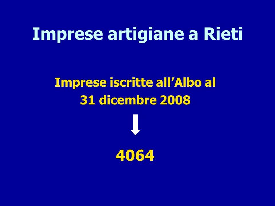 Imprese artigiane a Rieti Imprese iscritte allAlbo al 31 dicembre 2008 4064