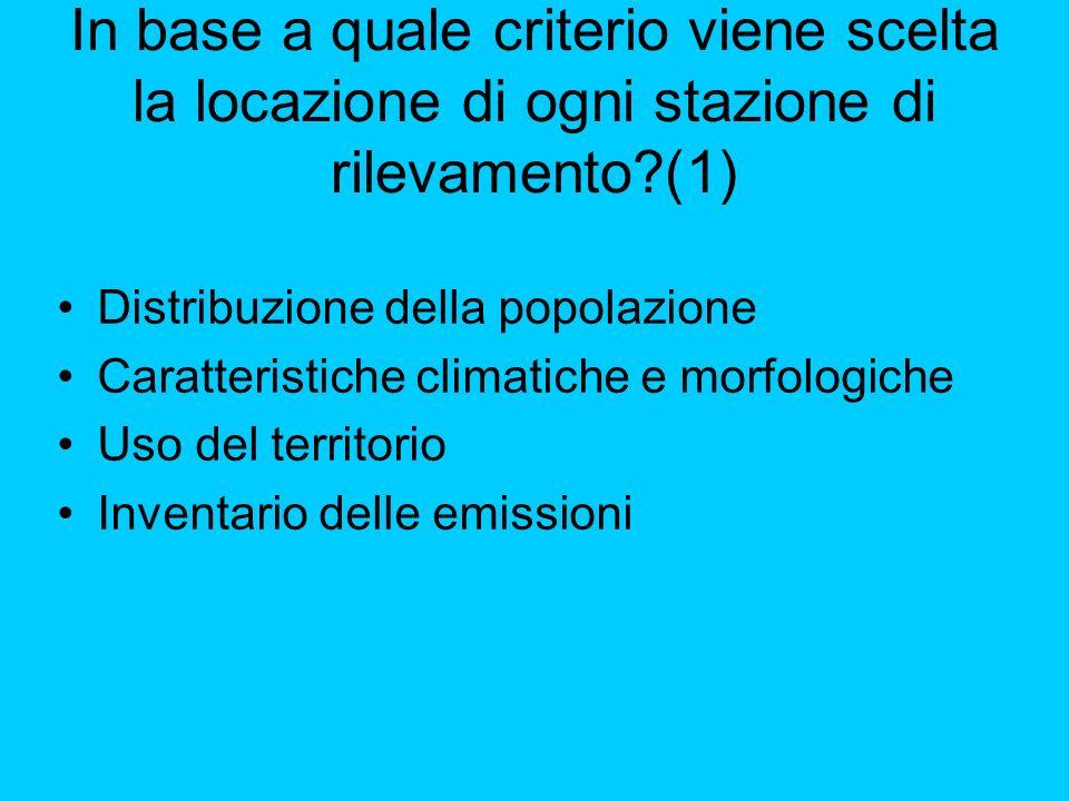 In base a quale criterio viene scelta la locazione di ogni stazione di rilevamento?(1) Distribuzione della popolazione Caratteristiche climatiche e mo